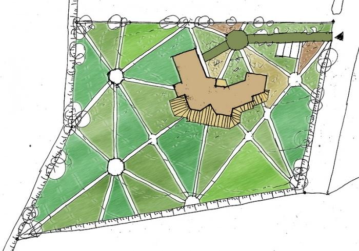 Jardin d'une maison de campagne : Jardin d'Etoile