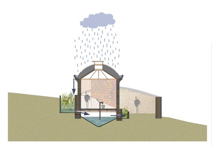Fabrica Minhoca : récupération eau de pluie